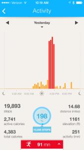 activity - day