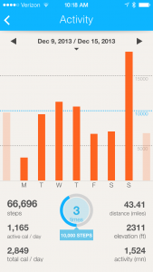 activity - week